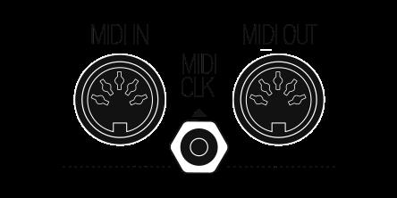 MIDI CC Mode