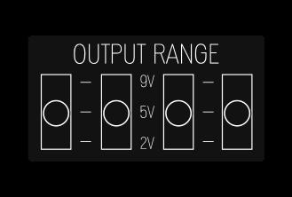 Output Range